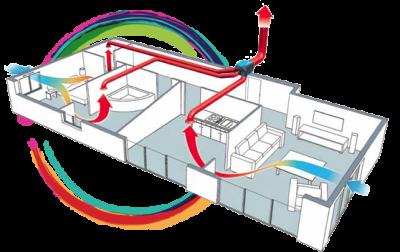 ECS-image-ventilation-1